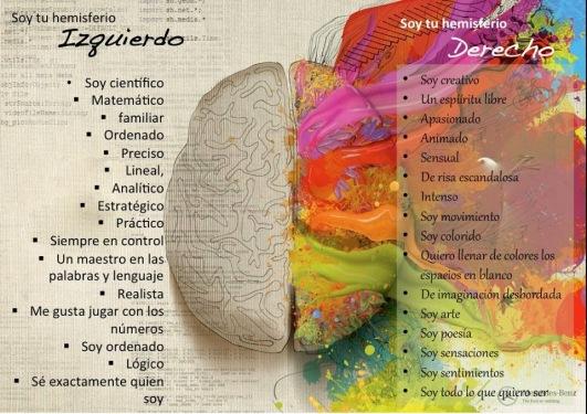 hemisferio-derecho